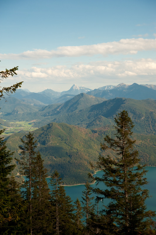 Walchensee from Above